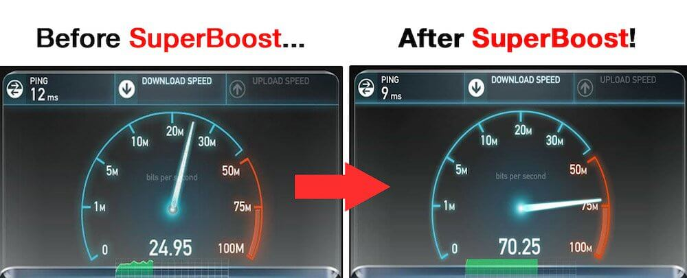 WiFi UltraBoost Review Test